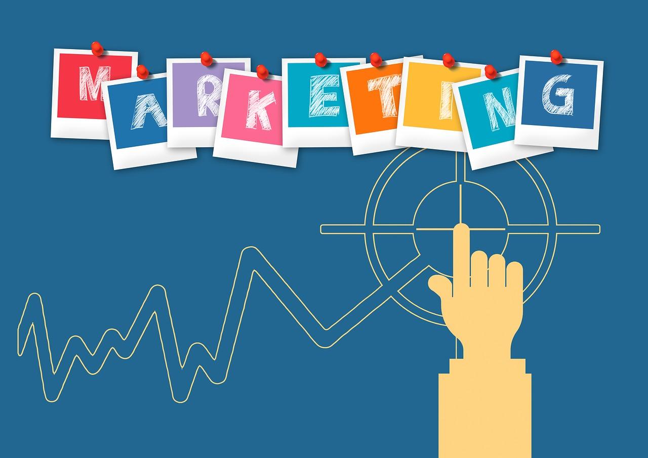 Práticas de marketing