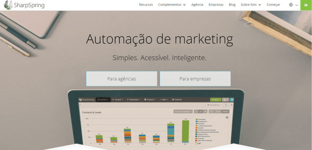 ferramentas-automacao-marketing-sharpspring
