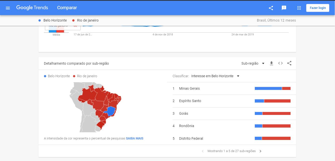 googletrends10