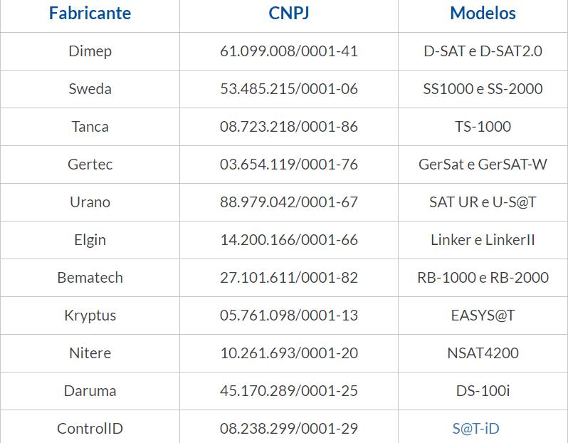 modelos-sats-homoloados-e-registrados-1