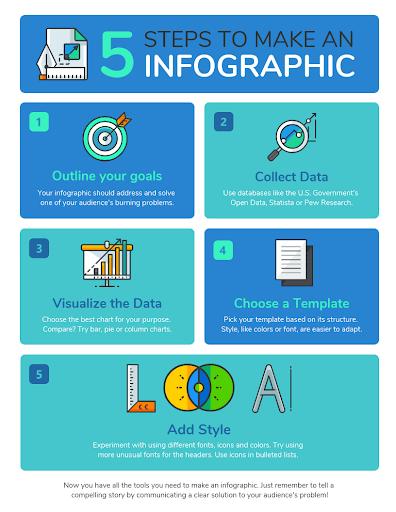 infográfico - 3