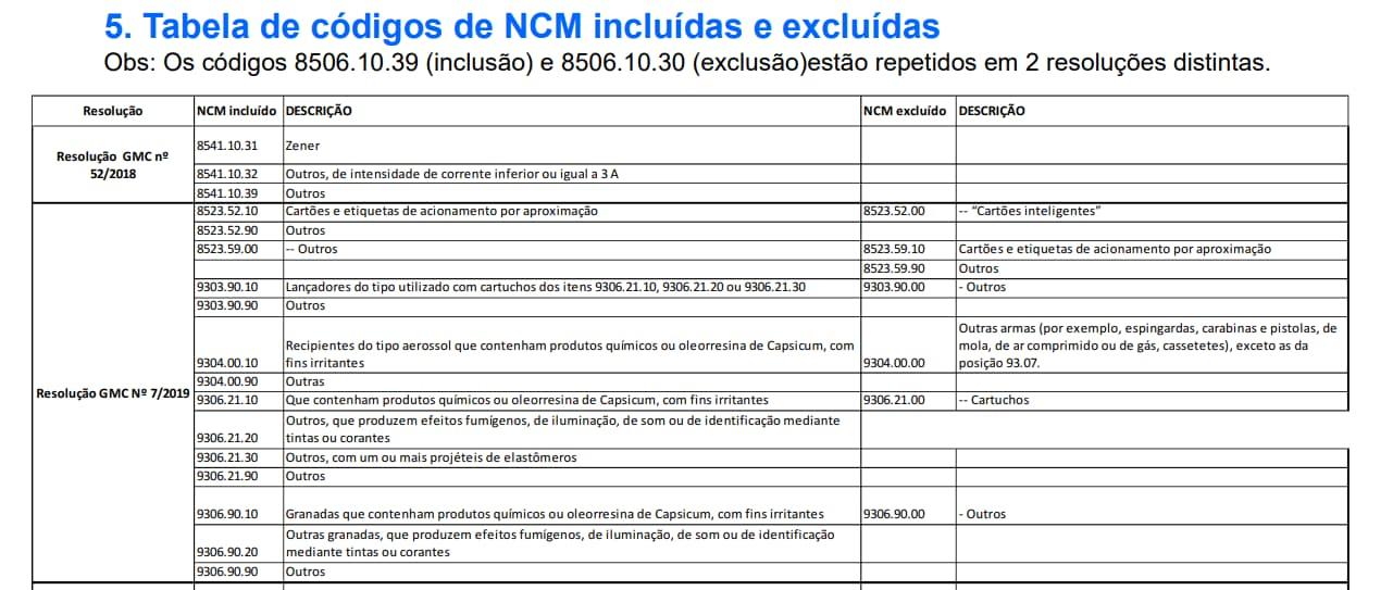 ncm 2020 - 1