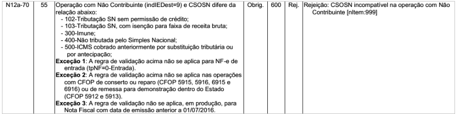 Validação-Sefaz-600