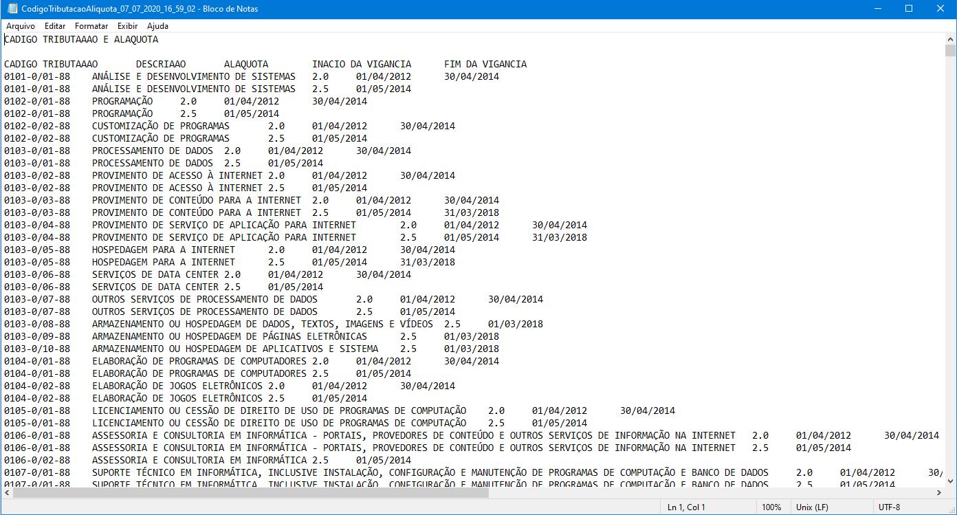 tabela de código de serviço - BH - código e alíquota