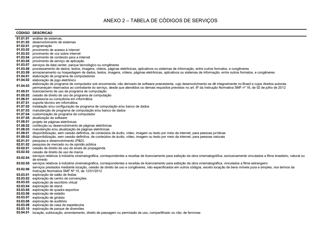 tabela de código de serviço - Rio
