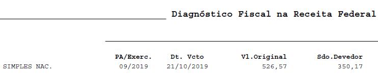 Diagnóstico Fiscal