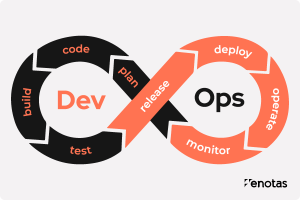 eNotas_Blog_DevOps