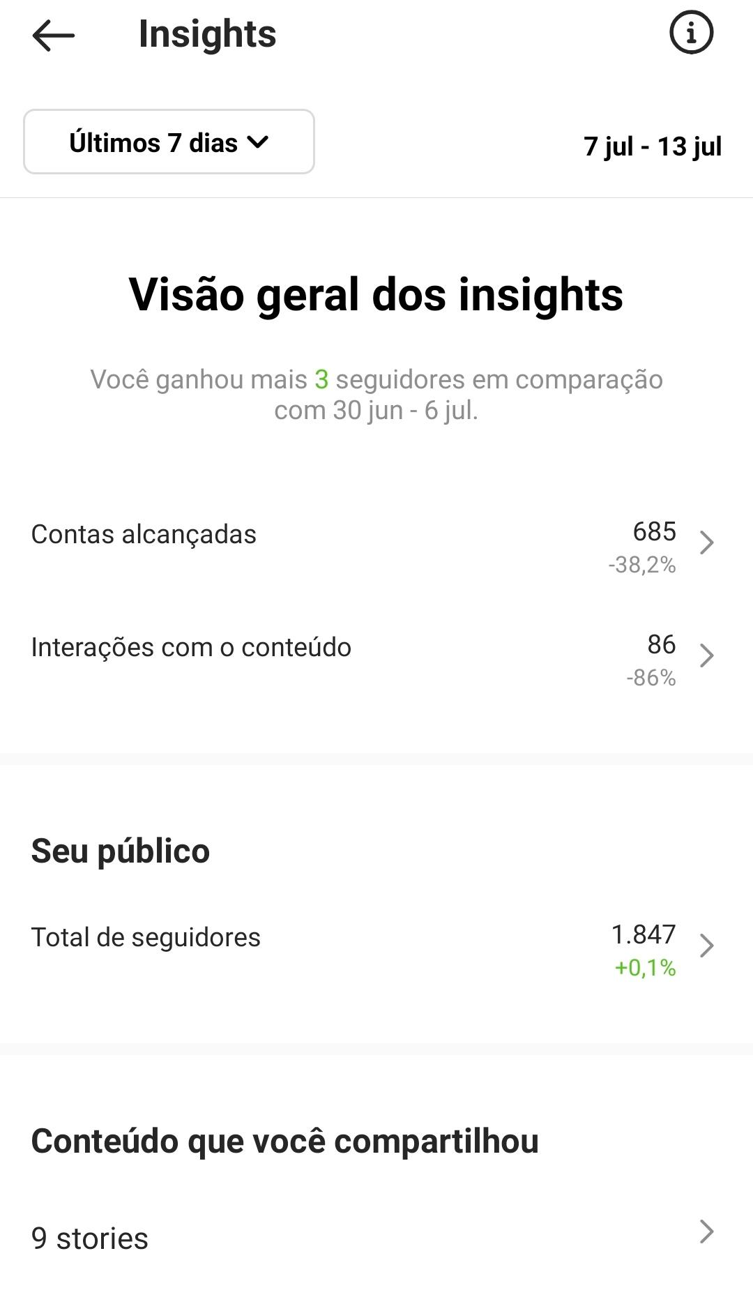 visao-geral-insights